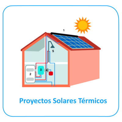 Proyectos-Solares-Termicos